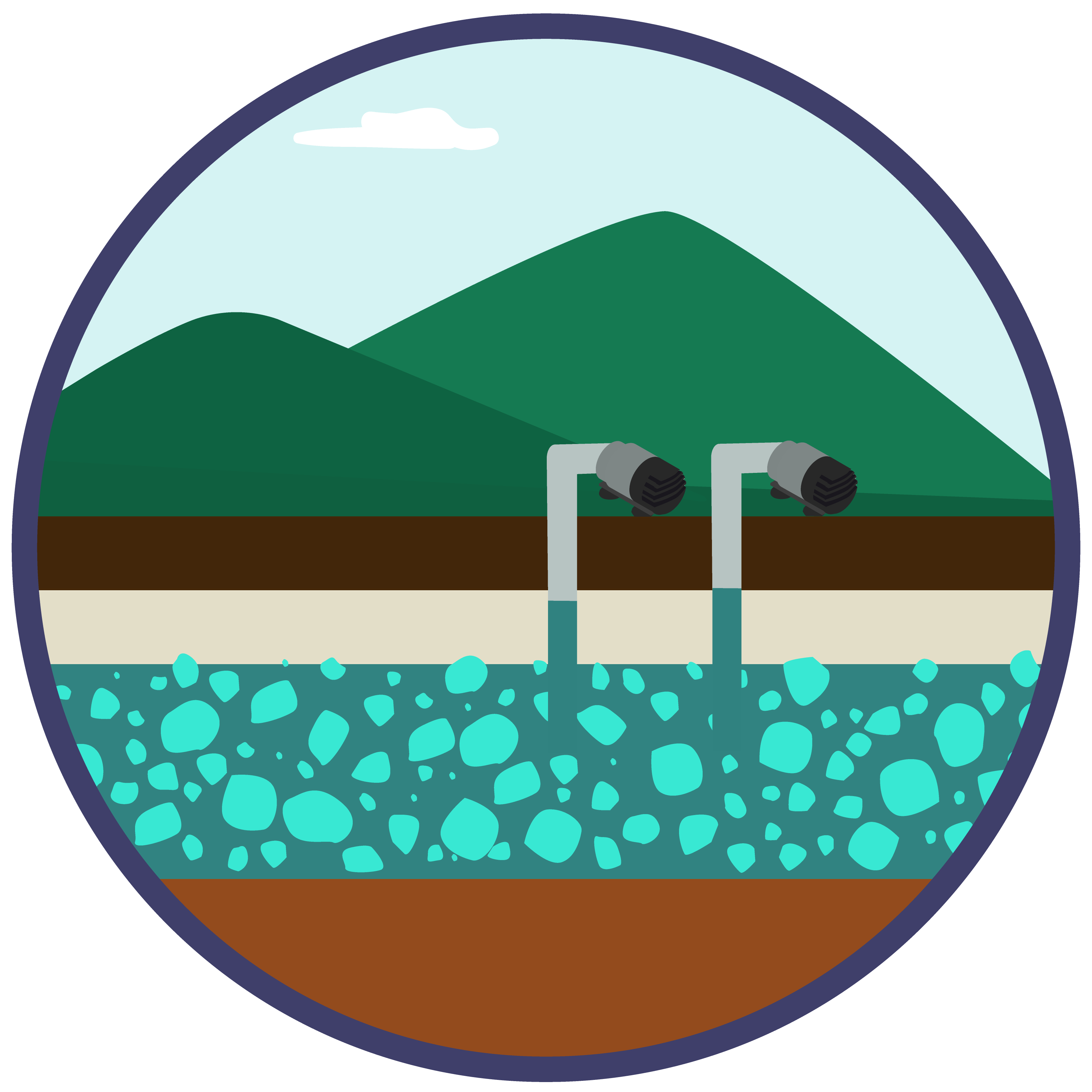 Groundwater banner image